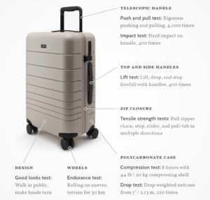 Best carry on bag for a woman 2018 away cool international bag for plane 2017 stylish sophisticated spacious