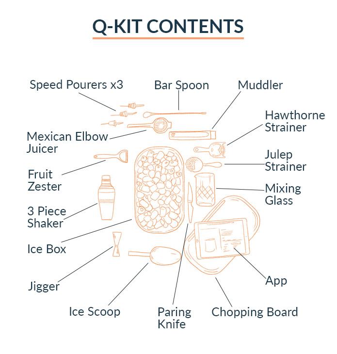the Q drink kit